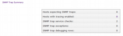 SNMP Trap Summary  2013-06-30_140913.png
